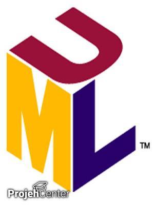 UML و ﮐﺎرﺑﺮد آن
